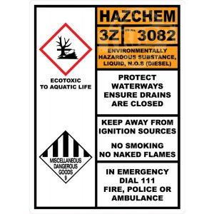 Farm Safety Store – Zero Harm Farm